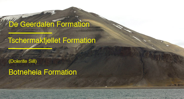 Triassic units in the field area near Diabasodden, Svalbard.