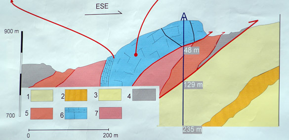 3. Geological cross-section 060713