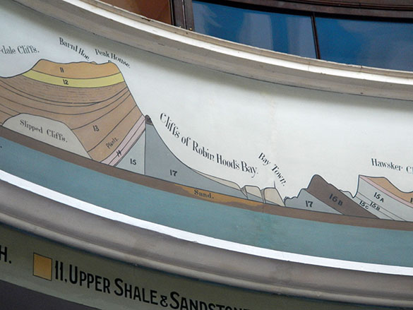 5 Smith stratigraphy Rotunda