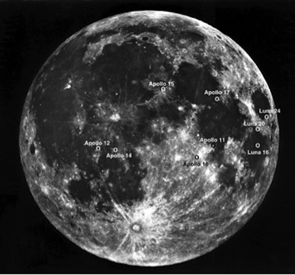 Mapped image of the Moon with Apollo and Luna missions landing sites.  Photo from: http://www.lpi.usra.edu/science/kring/epo_web/moon/moon_image7.jpg