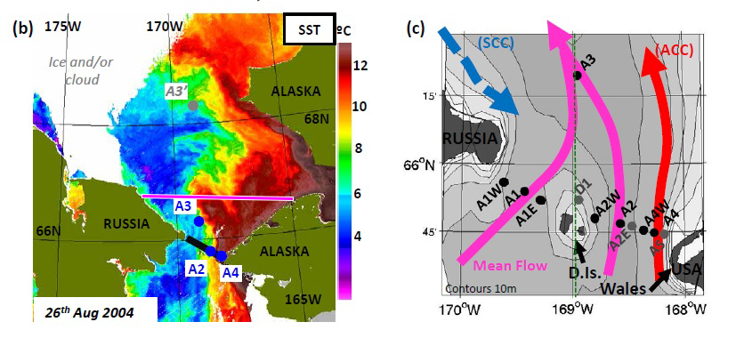 Wooster Geologists » Blog Archive » Can Heat Flow in Ocean ... on